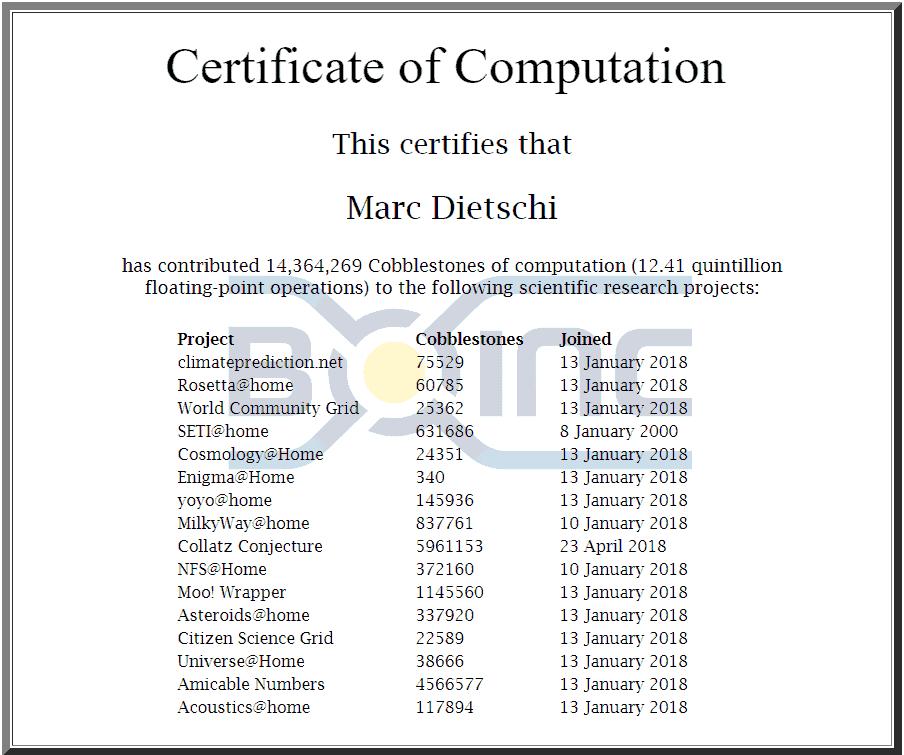 certficate - Ausserirdische suchen mit SETI@Home