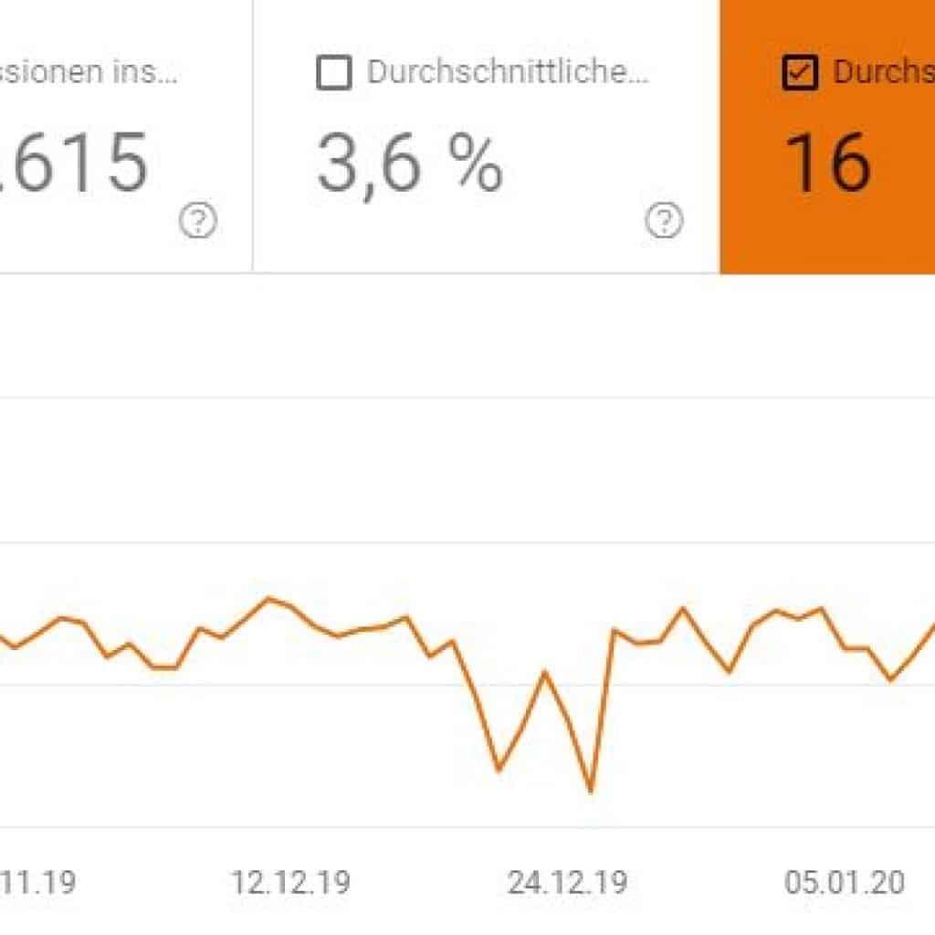 google ranking 1024x1024 - Google Ranking